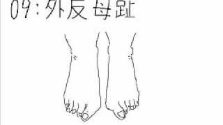 ブリーフ&トランクス - 外反母趾