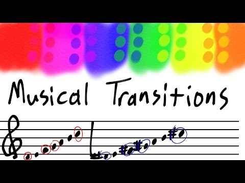 Transitions in Music - Music Composition Tutorial 29