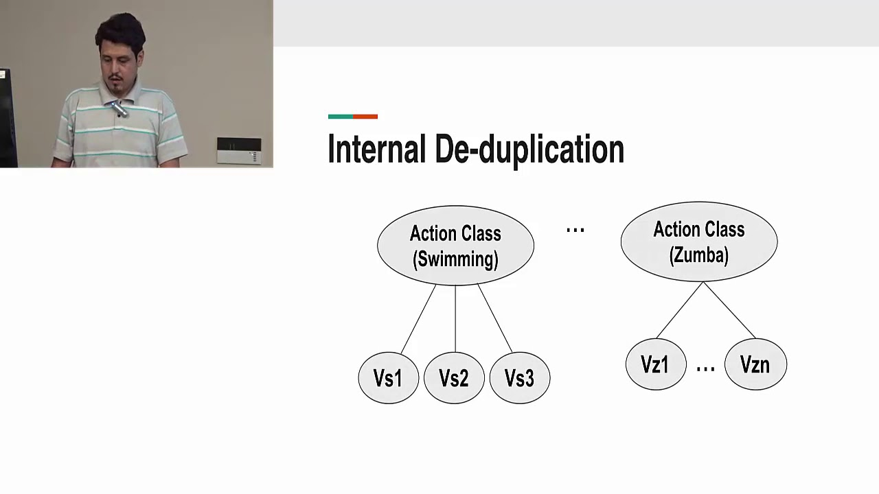 A Sparsely Labeled Dataset for Action Classification and Localization (SLAC)