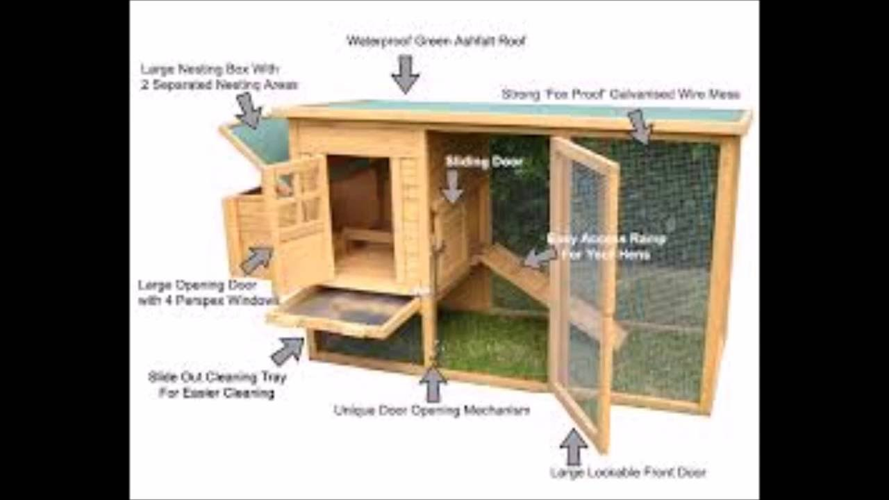 Small Hoop House Plans House And Home Design
