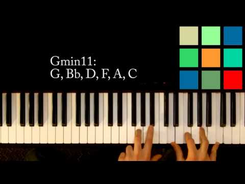 G6 Piano Chord Worshipchords