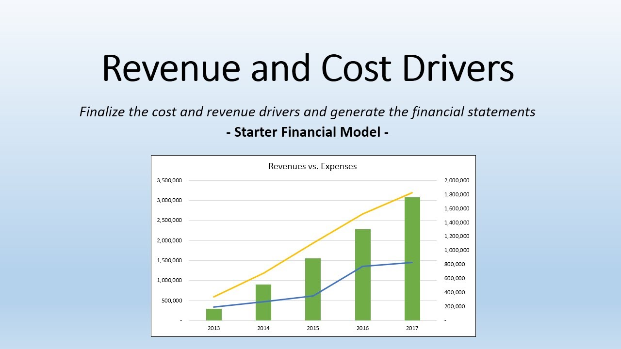 cost driver Activity-based costing in this chapter we introduce a different approach to overhead allocation using activity-based cost drivers as opposed to volume-based cost.