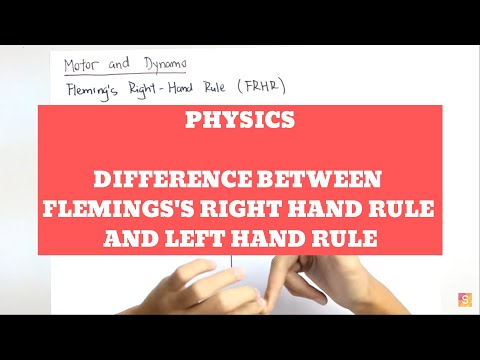 Physics - Difference Between Fleming's Right and Left Hand Rule