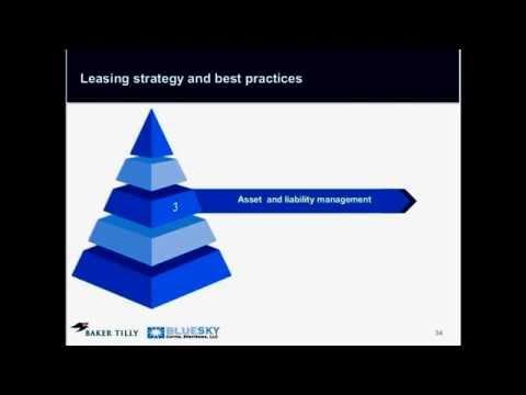 Webinar Strategy Best Practices