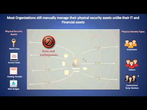 Episode 9: Securely Manage Physical Security Assets