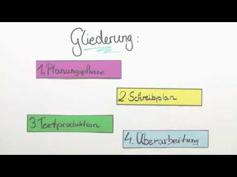 Schreibplan Deutsch Methoden Youtube