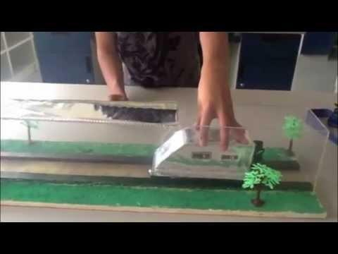 Proyecto Maglev Youtube