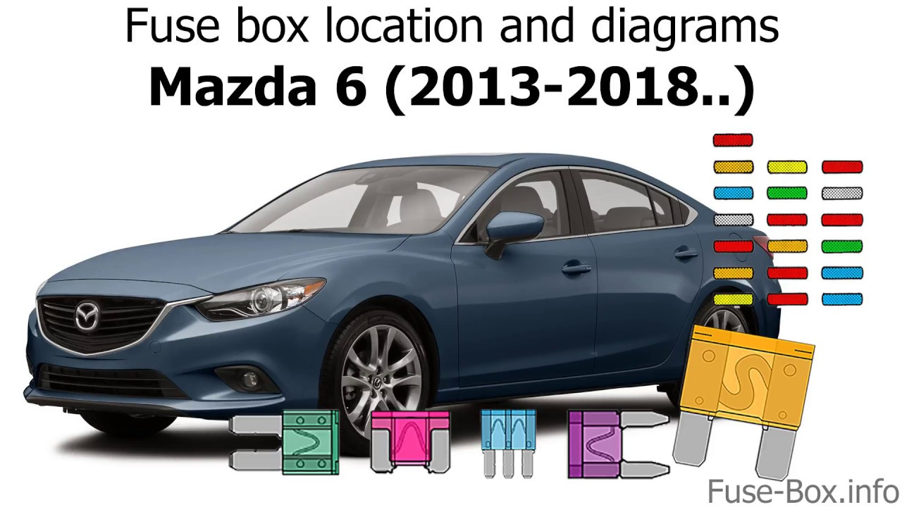 medium resolution of fuse box location and diagrams mazda 6 2013 2018 youtube mix fuse box location