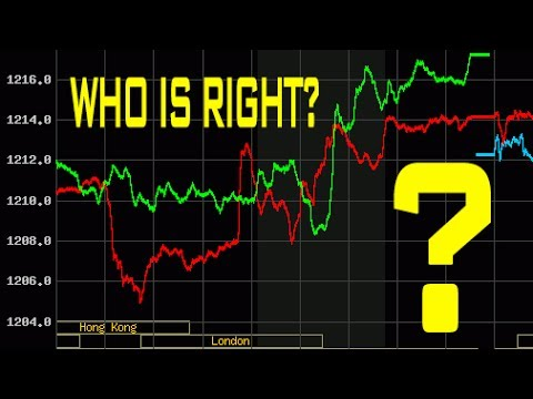The AUTHORITY On Gold & Silver Spot Prices?