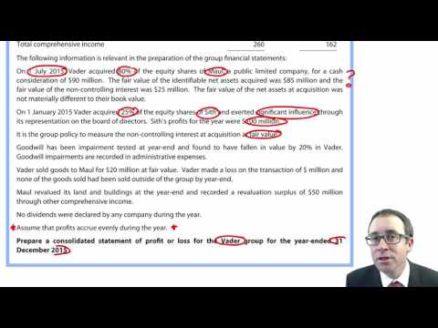 ACCA P2 Group Statement of Profit and Loss