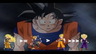 DB Super kümmert sich nicht über das power scaling