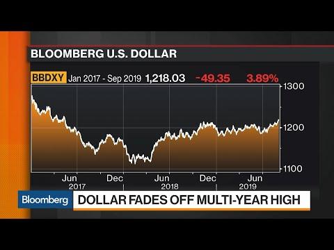 Bloomberg Market Wrap 9/3: U.S. Dollar, Emerging Markets Death Cross