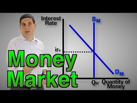 the-money-market-(1-of-2)--macro-topic-4.5