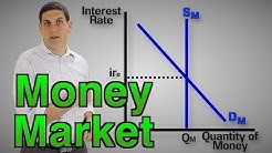 The Money Market- Macroeconomics 4.6