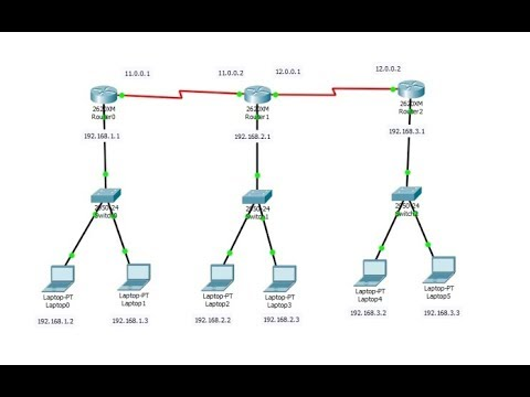 connecting 3 routers in cisco packet tracer