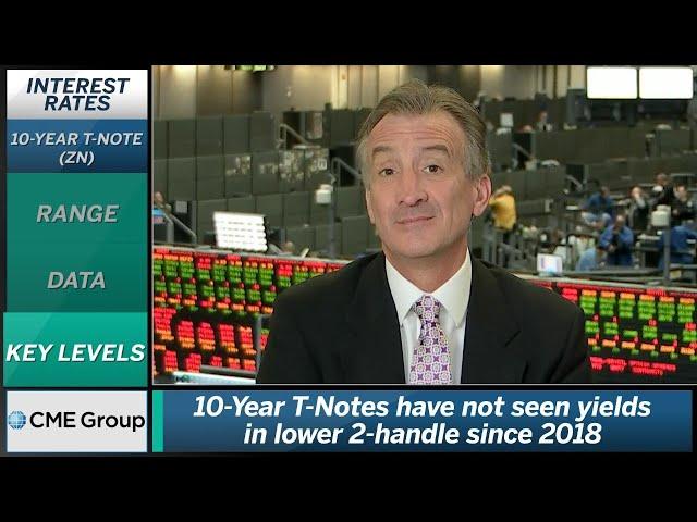 February 15 Bonds Commentary: Larry Shover