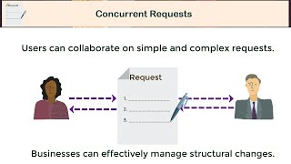 Overview: Concurrent Request Editing in Enterprise Data Management video thumbnail