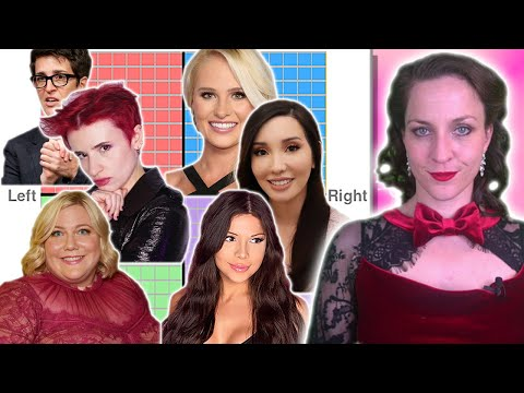 Right Wing Women Are Mentally Stable & Hotter Than Feminists