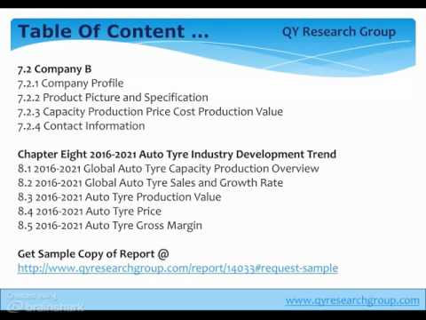 Global Auto Tyre Industry 2015 Market Research Report