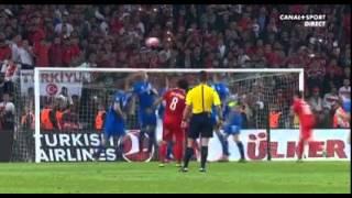 Türkiye 1-0 Izlanda gol Selçuk Inan !