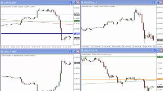 FOREX FUNDAMENTALS | THURSDAY 28 JUN 2012