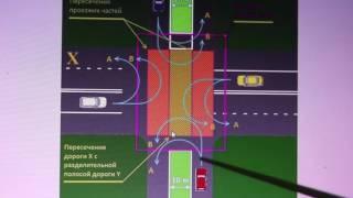 Автонакат - Как правильно разворачиваться на перекрестке и не ошибиться.