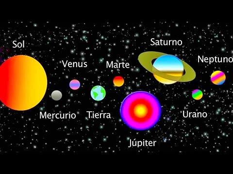 La Canción del Sistema Solar para Niños - Videos Educativos # - YouTube