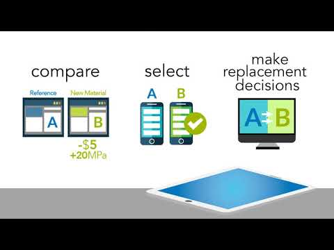 Ansys Software   Computer Aided Engineering (CAE) Software - SimuTech