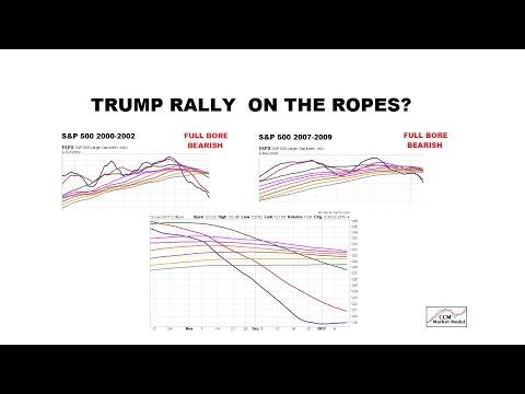 Trump Trade To Come Crashing Down?