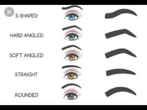 """How To Draw Eyebrows Step By Step - """"How To"""" Images Collection"""