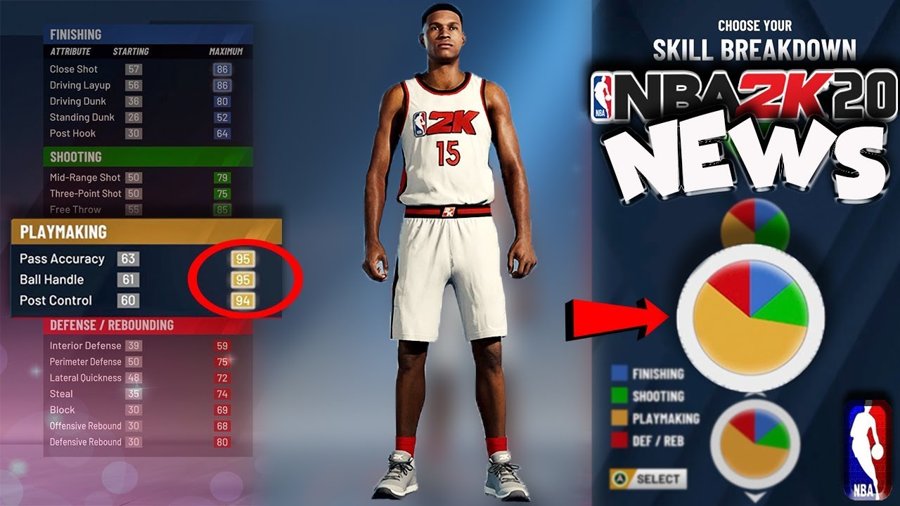 'NBA 2K20' Tips: 5 Things You Should Know Before Creating Your MyPlayer