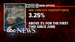 Spike in New York City COVID cases l GMA