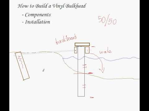 How To Build A Vinyl Bulkhead Youtube