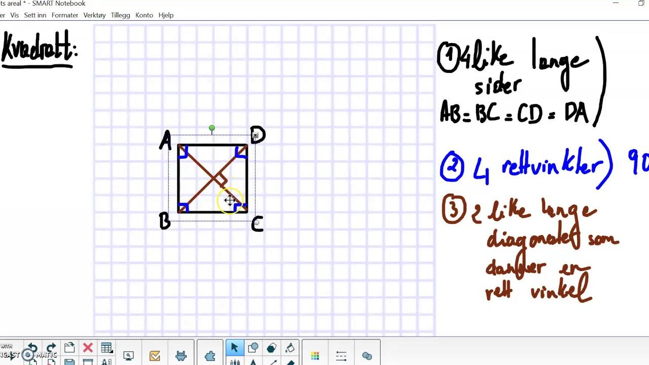 Omkrets Areal av kvadrat og rektangel