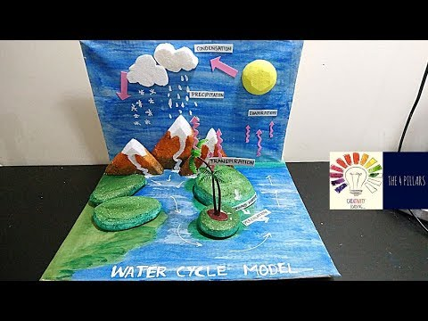 Water Cycle Model 3D School Project | Science Exhibition Model For Students | The4Pillars