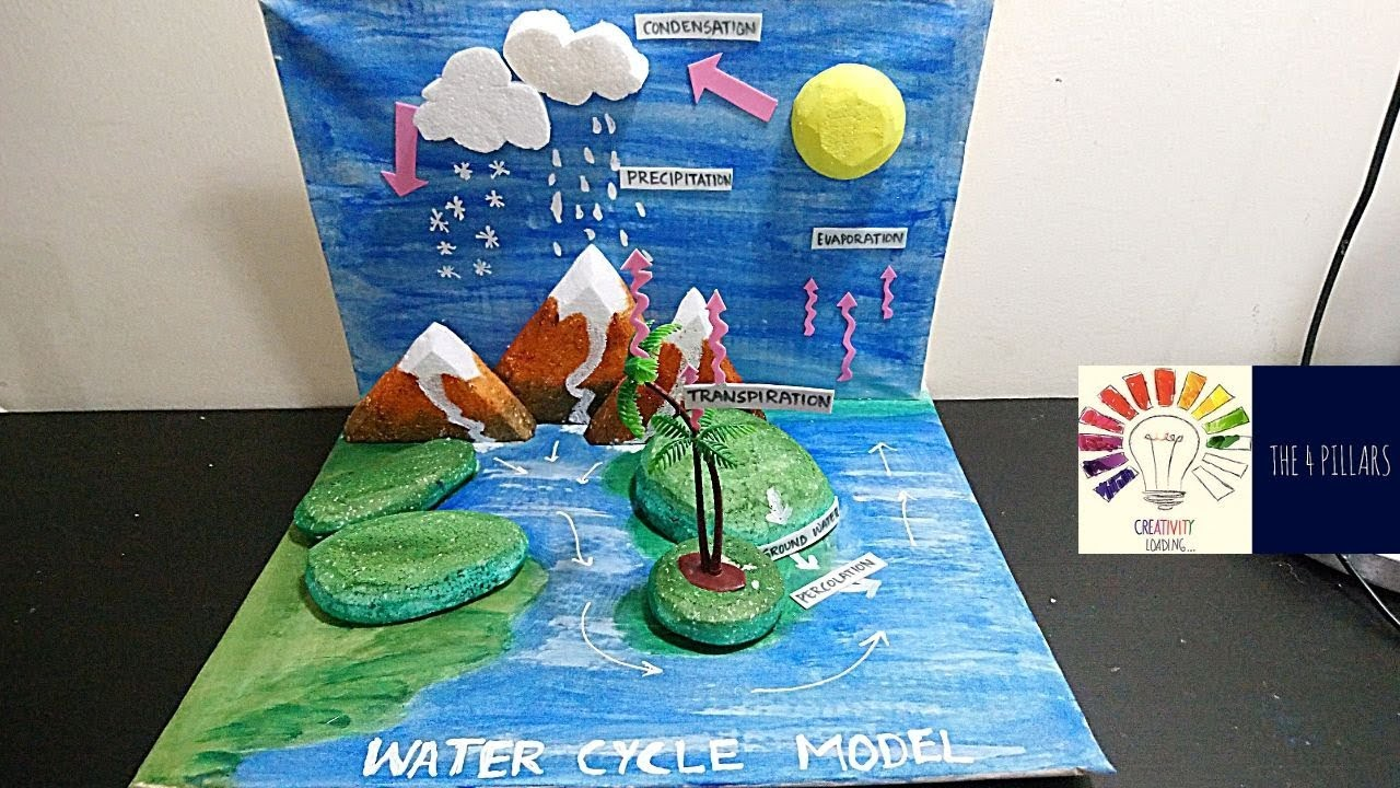 Water Cycle Model 3d School Project