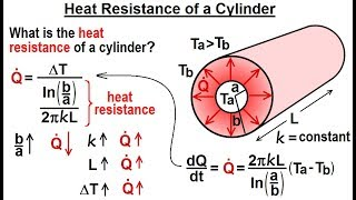 Physics: Ch 24A - Heat Conduction: Test Your Knowledge (6 of 22) What is Heat Resistance?