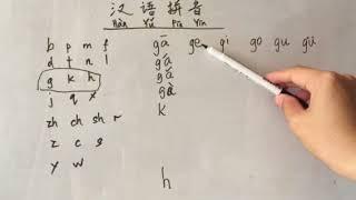 Chinese Hanyu Pinyin #6 Initials gkh