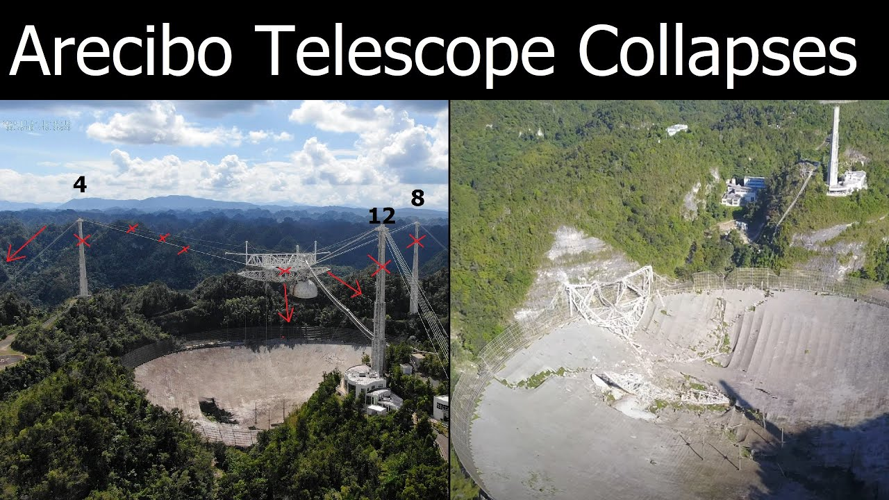 These photos of the Arecibo Observatory telescope collapse are just ...