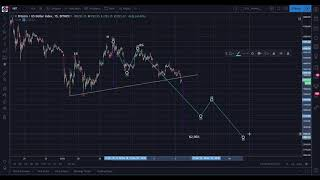 Bitcoin.Live Mid-Day Excerpt: https://bitcoin.live?aid=110