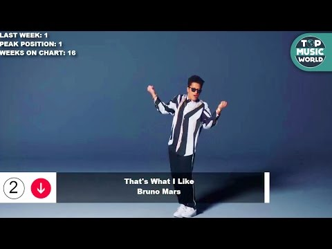Top 50 Songs Of The Week – May 20, 2017 (Billboard Hot 100)