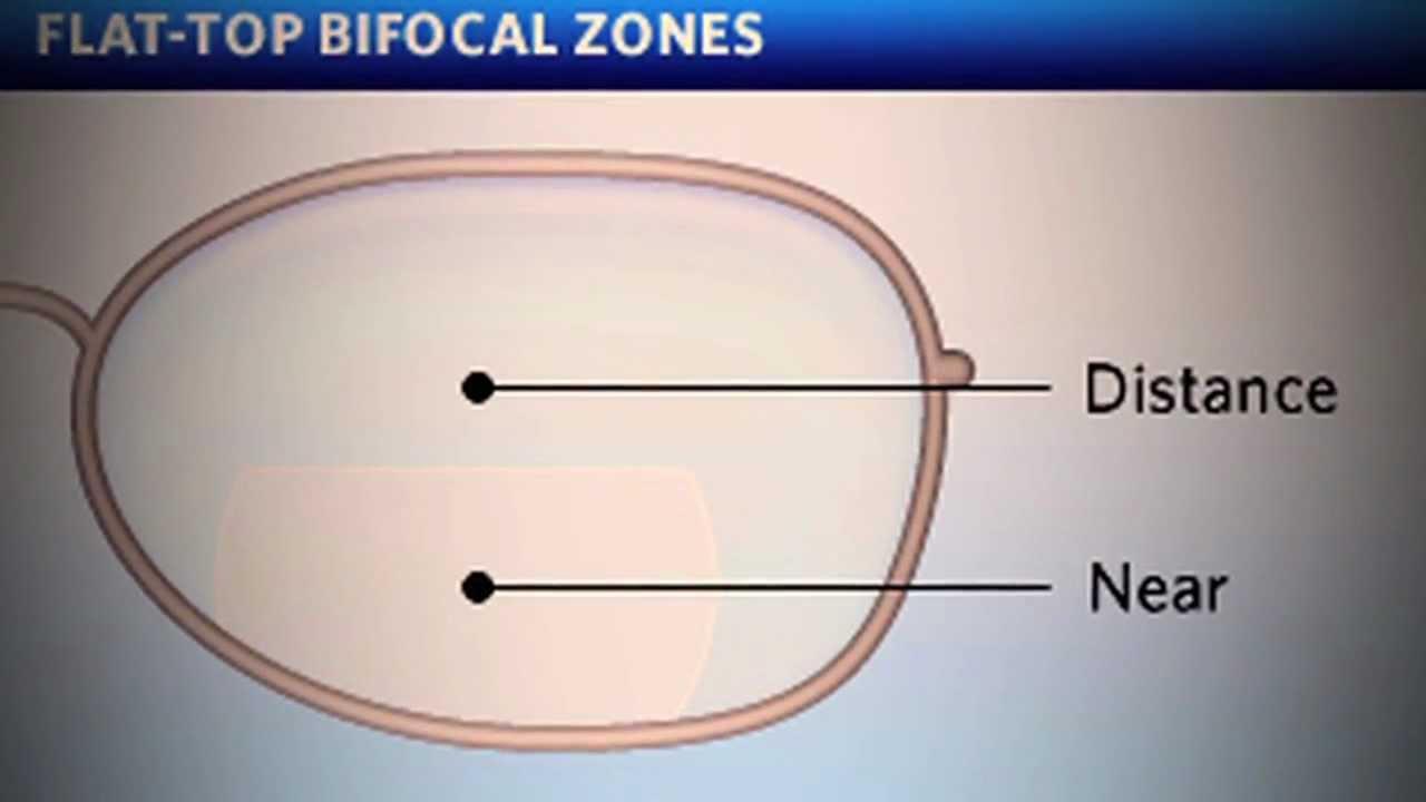 8d46e2ffbf Eye Strain Problems