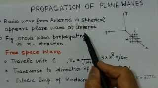 Plane Wave Propagation-An Introduction | GATE ECE Video Lectures-