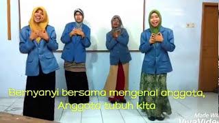 Lagu Anggota Tubuh Dalam Bahasa Arab