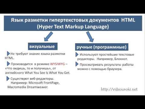 Web-страницы и Web-сайты.