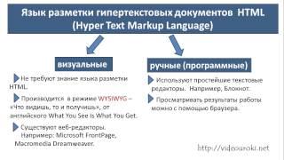 Web-страницы и Web-сайты. Структура Web-страницы