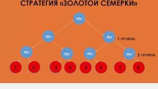 Redex Strategien Лучшие  Стратегии входа в компанию Редекс   от Наталии Ляховой