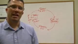 Parenting Cycles: Enabling from Thurmon Thomas MFT