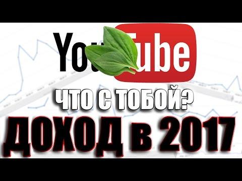 СКОЛЬКО Я ЗАРАБАТЫВАЮ НА YouTube Канал 100к, РЕАЛЬНЫЕ ЦИФРЫ