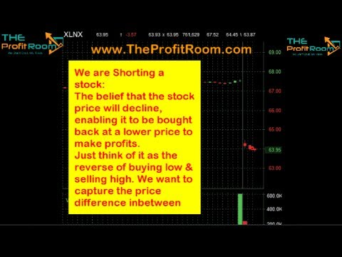 Beginner Day Trading Gaps +$800.00 12min XLNX  5 -23 -2017